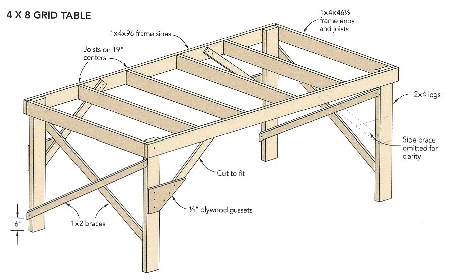 Super Layout Table Designs Bench Work Construction For Model Trains Home Remodeling Inspirations Basidirectenergyitoicom